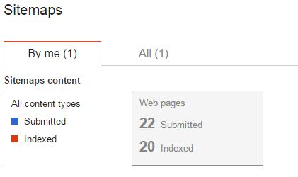 How To Submit Sitemap in Google Webmaster