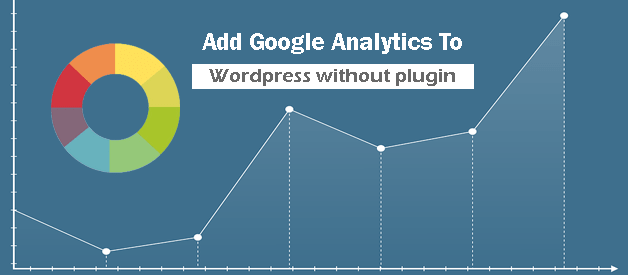 Add Google Analytics to wordpress without plugin