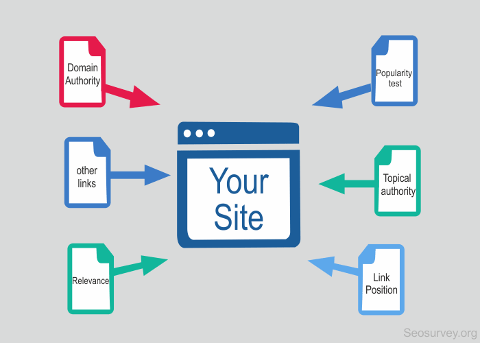 Backlinks structure