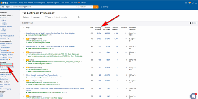 best pages by backlinks ahrefs