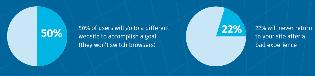 browser compatibility importance