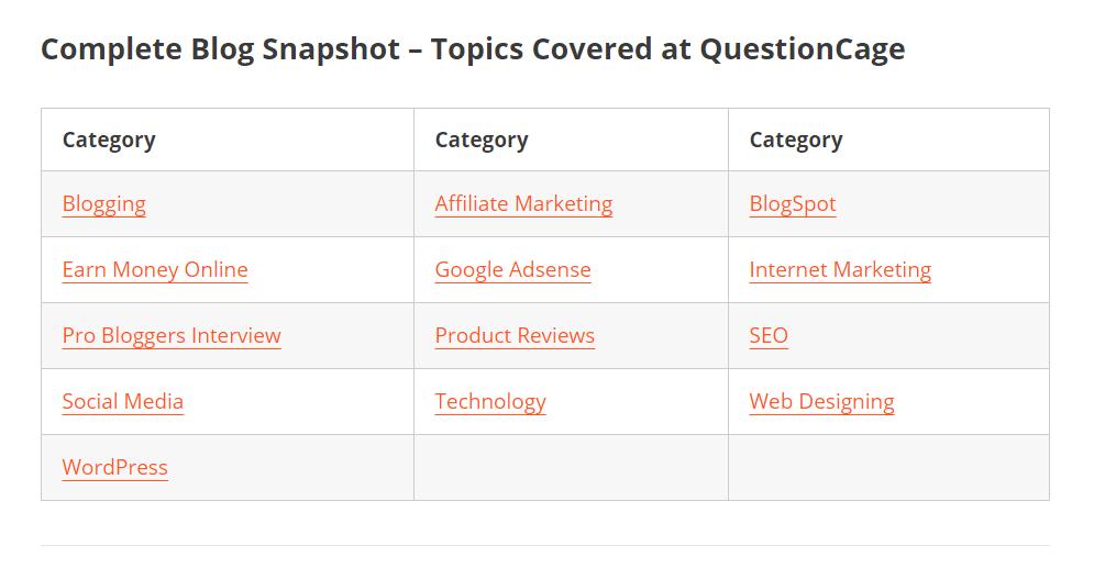 questioncage sitemap